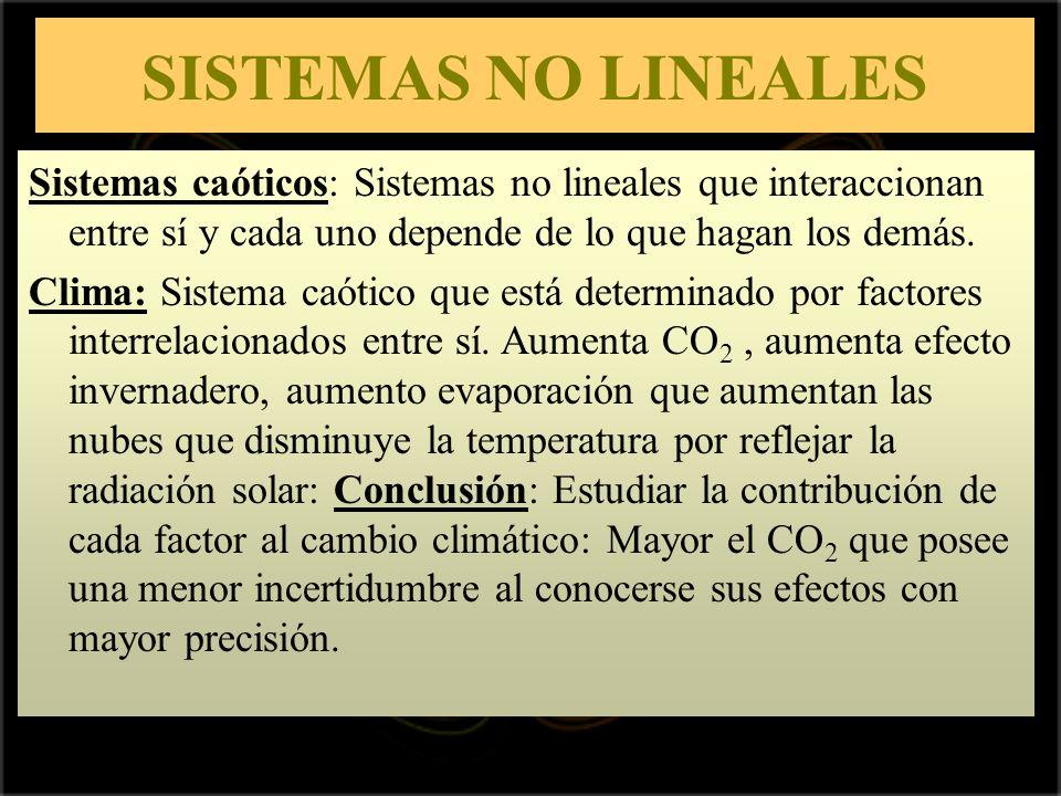 SISTEMAS NO LINEALES Sistemas caóticos: Sistemas no lineales que interaccionan entre sí y cada uno depende de lo que hagan los demás.