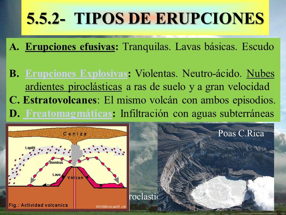 5.5.2- TIPOS DE ERUPCIONESErupciones efusivas: Tranquilas. Lavas básicas. Escudo.