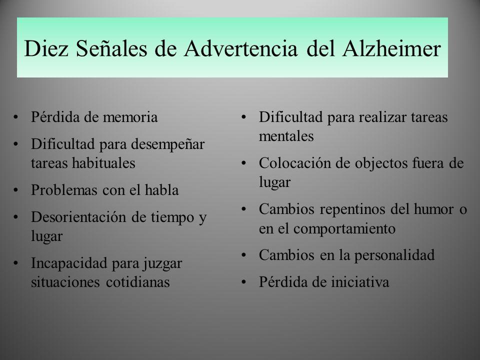 Diez Señales de Advertencia del Alzheimer