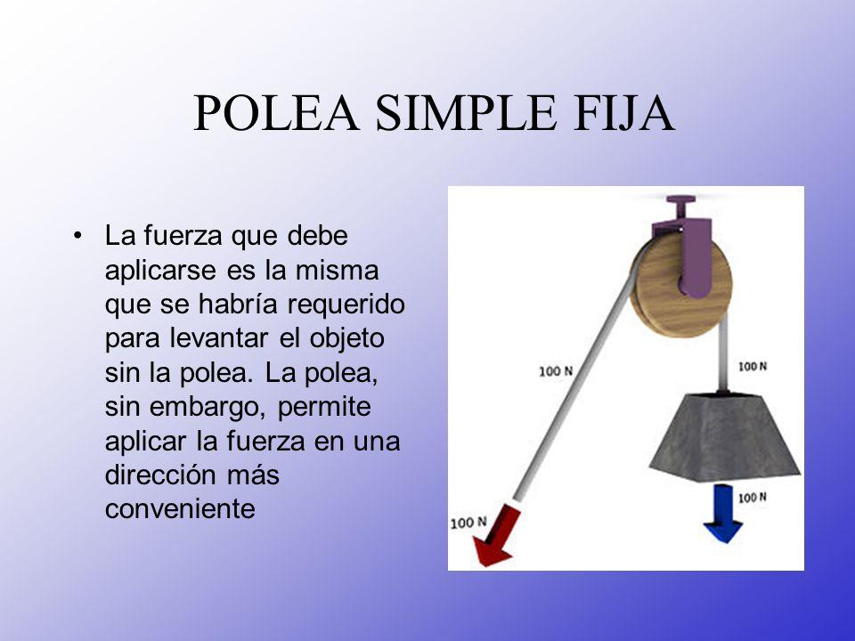 POLEA SIMPLE FIJA