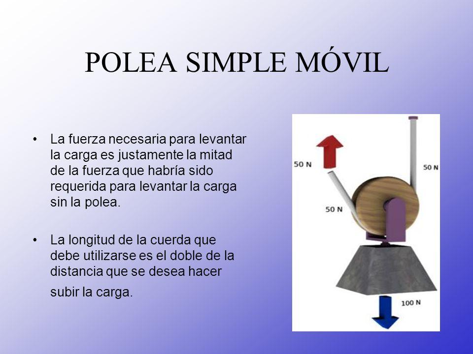 POLEA SIMPLE MÓVIL