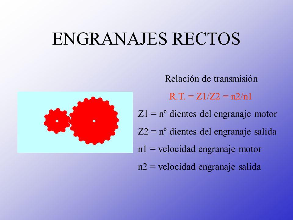 Relación de transmisión