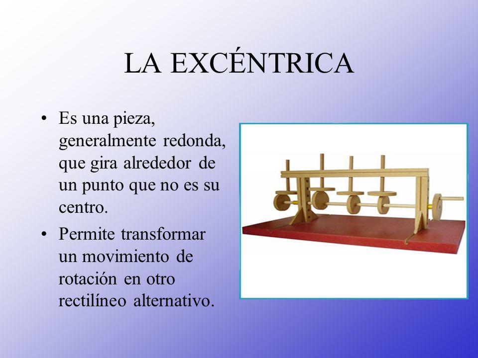 LA EXCÉNTRICA Es una pieza, generalmente redonda, que gira alrededor de un punto que no es su centro.