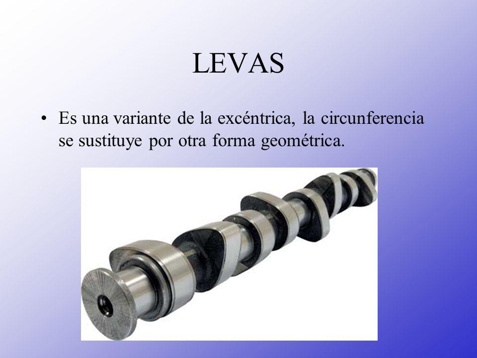 LEVAS Es una variante de la excéntrica, la circunferencia se sustituye por otra forma geométrica.