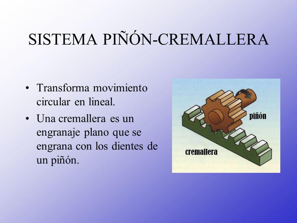 SISTEMA PIÑÓN-CREMALLERA
