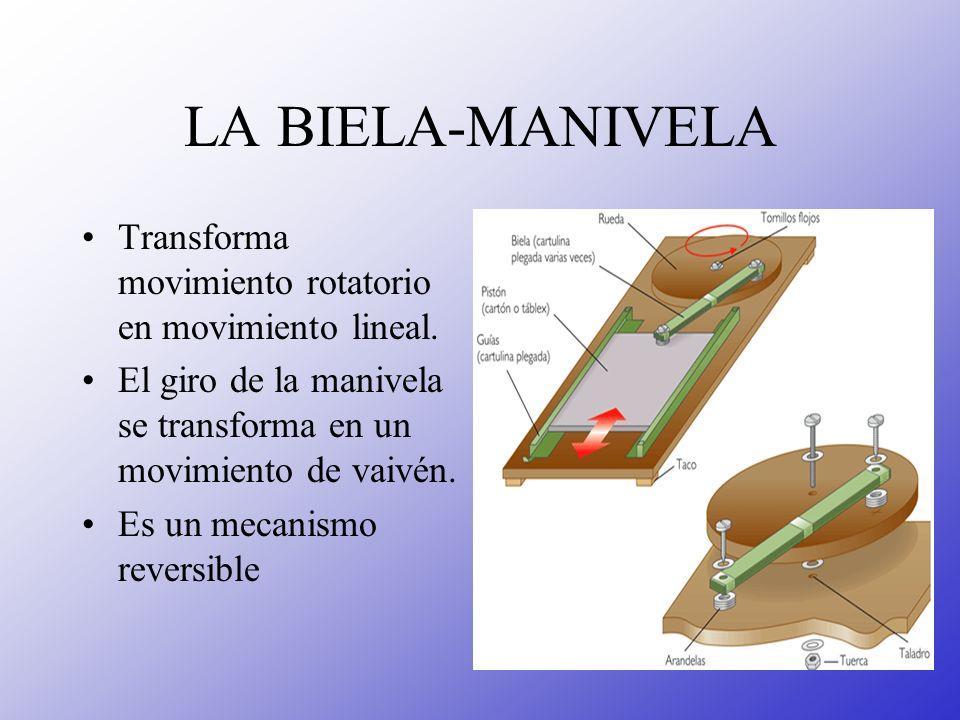 LA BIELA-MANIVELA Transforma movimiento rotatorio en movimiento lineal. El giro de la manivela se transforma en un movimiento de vaivén.