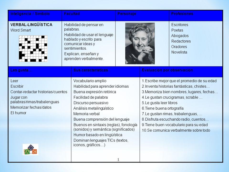 Inteligencia / Símbolo