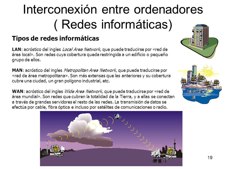 Interconexión entre ordenadores ( Redes informáticas)
