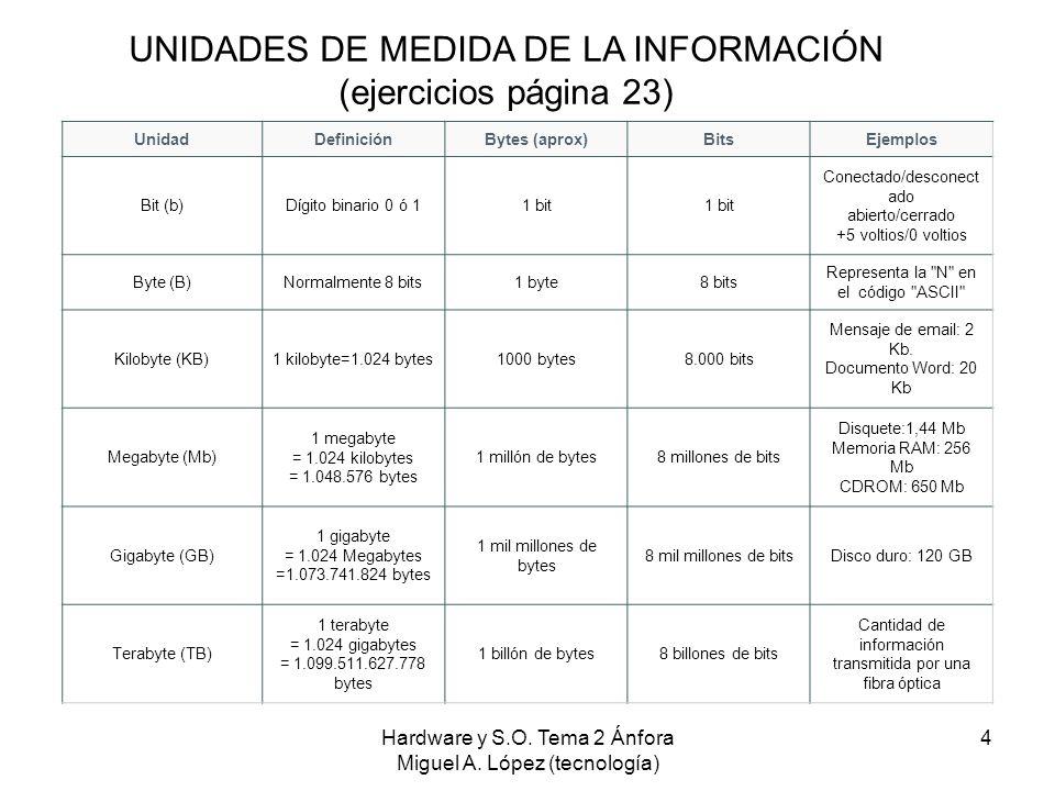 UNIDADES DE MEDIDA DE LA INFORMACIÓN (ejercicios página 23)