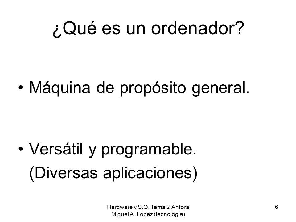 Hardware y S.O. Tema 2 Ánfora Miguel A. López (tecnología)