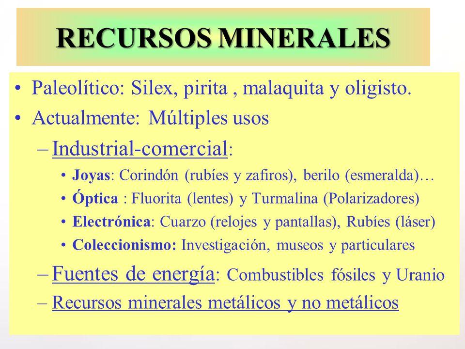 RECURSOS MINERALES Industrial-comercial: