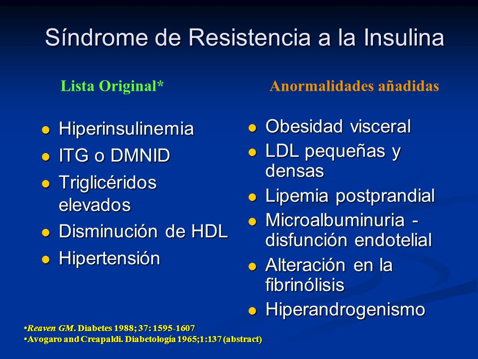 Síndrome de Resistencia a la Insulina