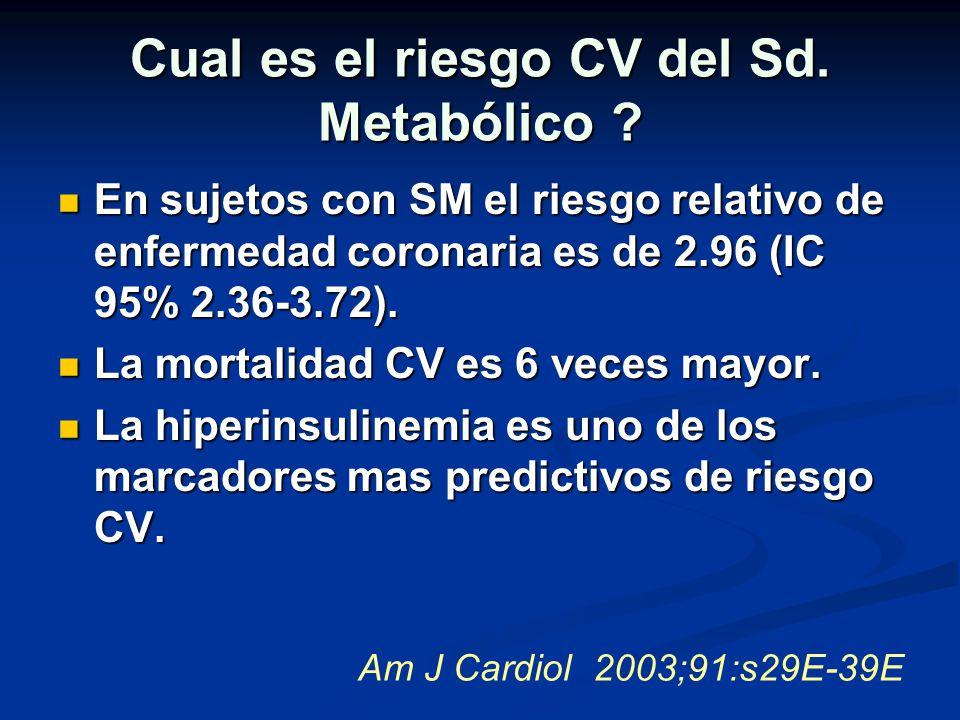 Cual es el riesgo CV del Sd. Metabólico