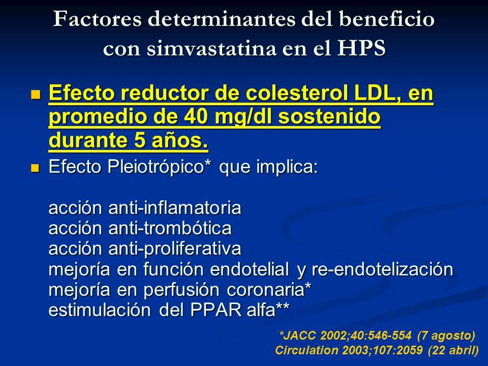 Factores determinantes del beneficio con simvastatina en el HPS