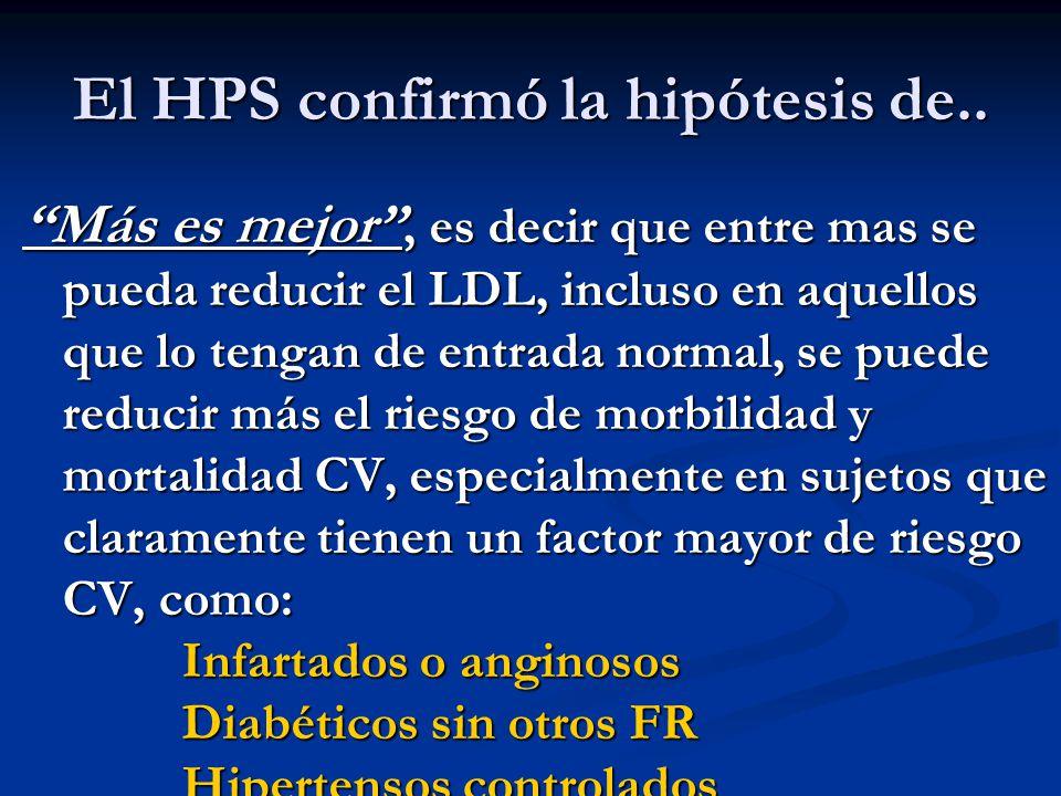 El HPS confirmó la hipótesis de..