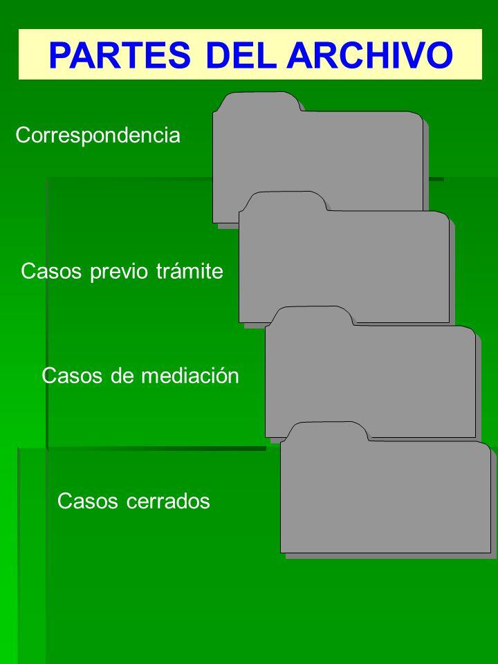 PARTES DEL ARCHIVO Correspondencia Casos previo trámite