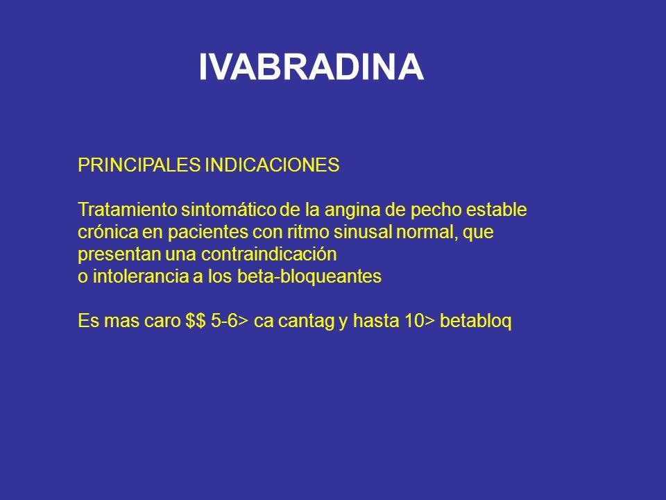 IVABRADINA PRINCIPALES INDICACIONES