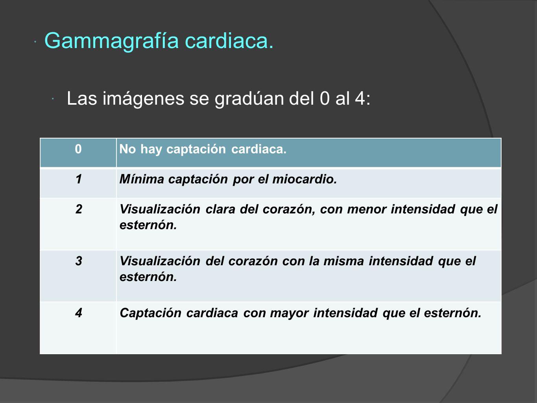 Gammagrafía cardiaca. Las imágenes se gradúan del 0 al 4: