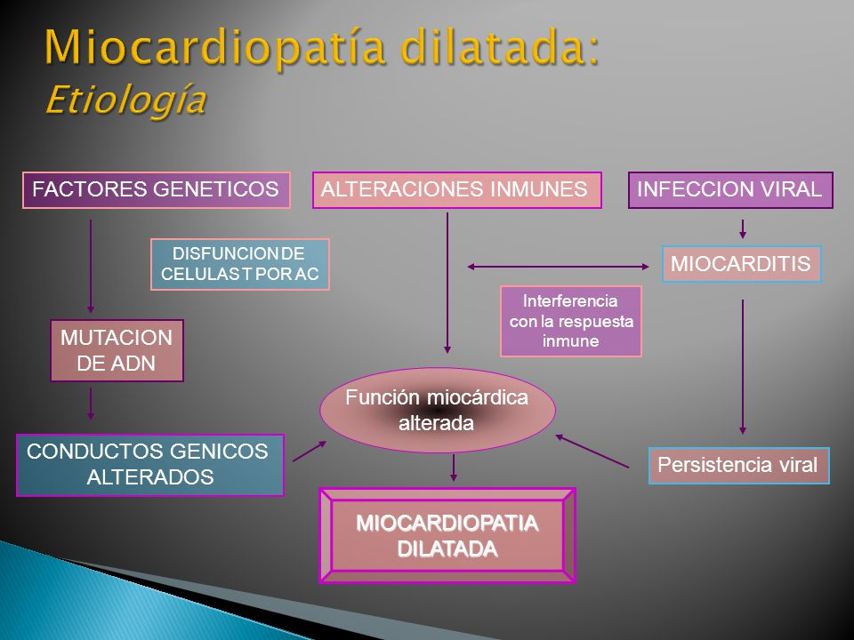 Miocardiopatía dilatada: Etiología