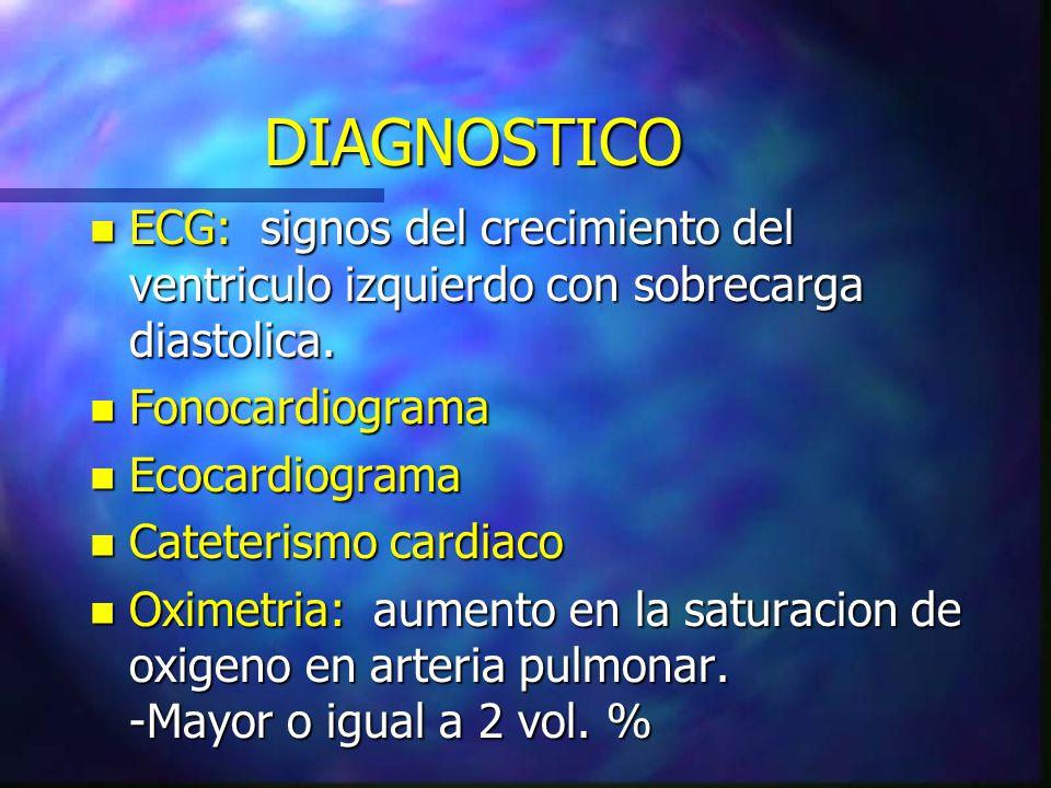 DIAGNOSTICO ECG: signos del crecimiento del ventriculo izquierdo con sobrecarga diastolica. Fonocardiograma.