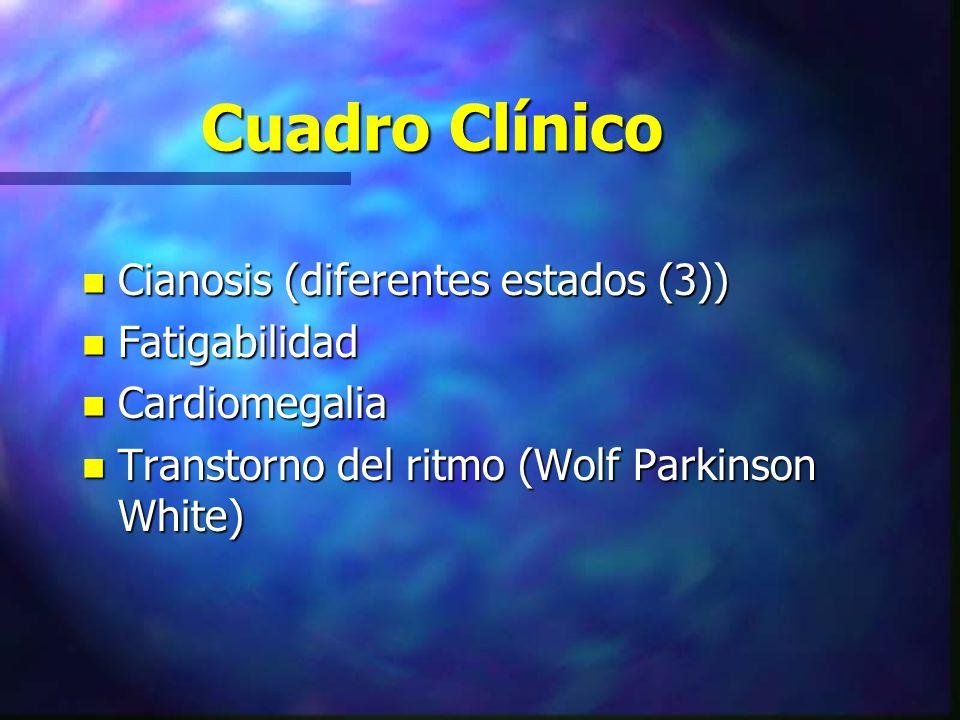 Cuadro Clínico Cianosis (diferentes estados (3)) Fatigabilidad