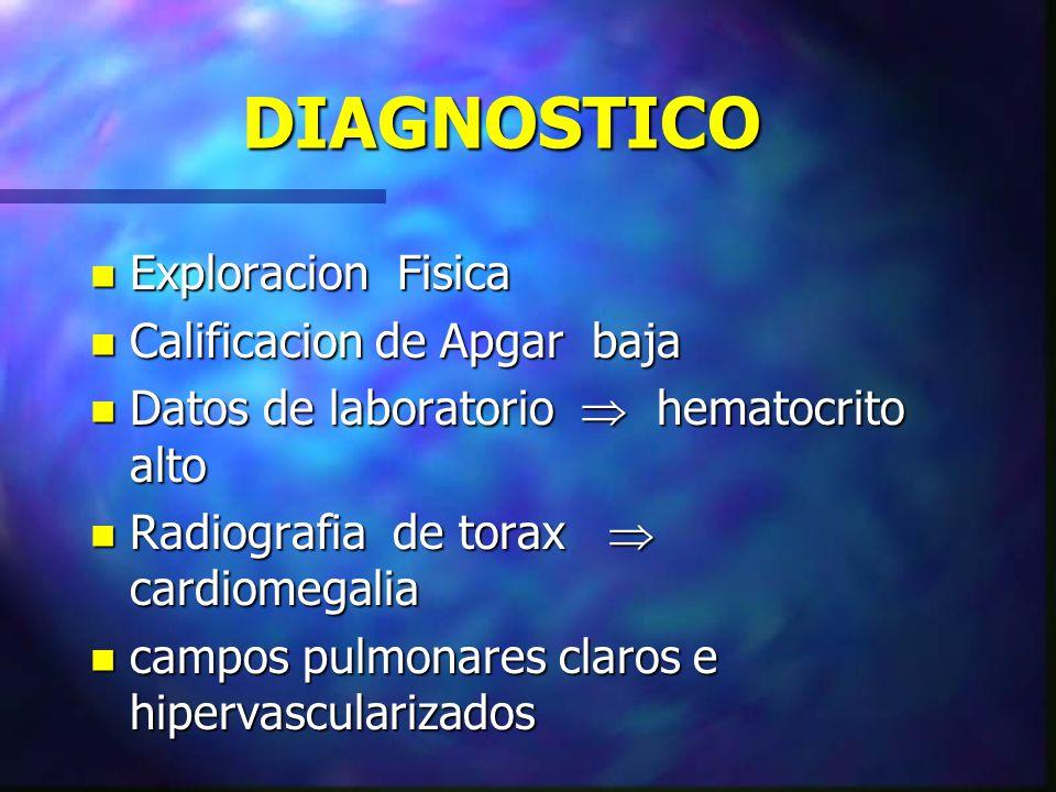 DIAGNOSTICO Exploracion Fisica Calificacion de Apgar baja
