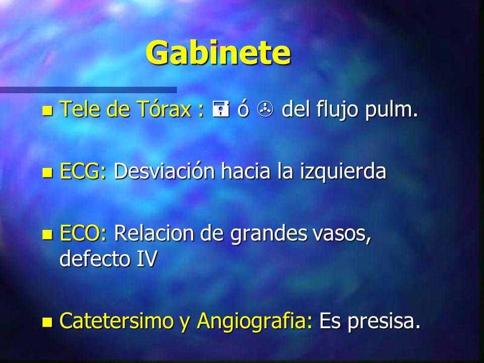 Gabinete Tele de Tórax :  ó  del flujo pulm.