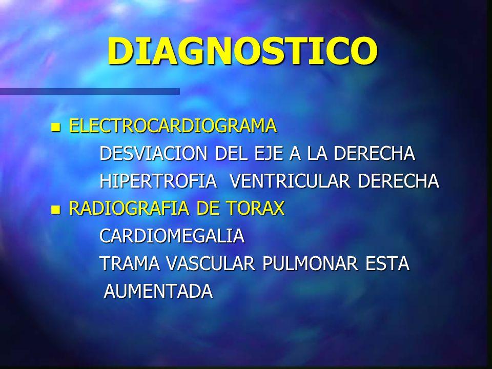 DIAGNOSTICO ELECTROCARDIOGRAMA DESVIACION DEL EJE A LA DERECHA