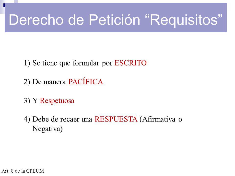 Derecho de Petición Requisitos