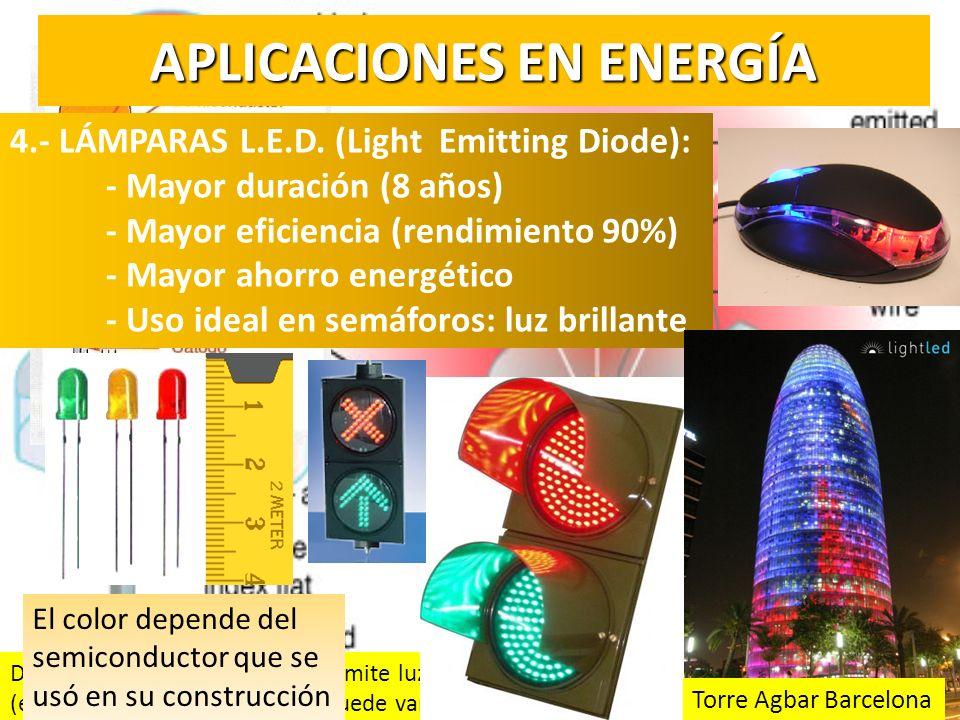APLICACIONES EN ENERGÍA