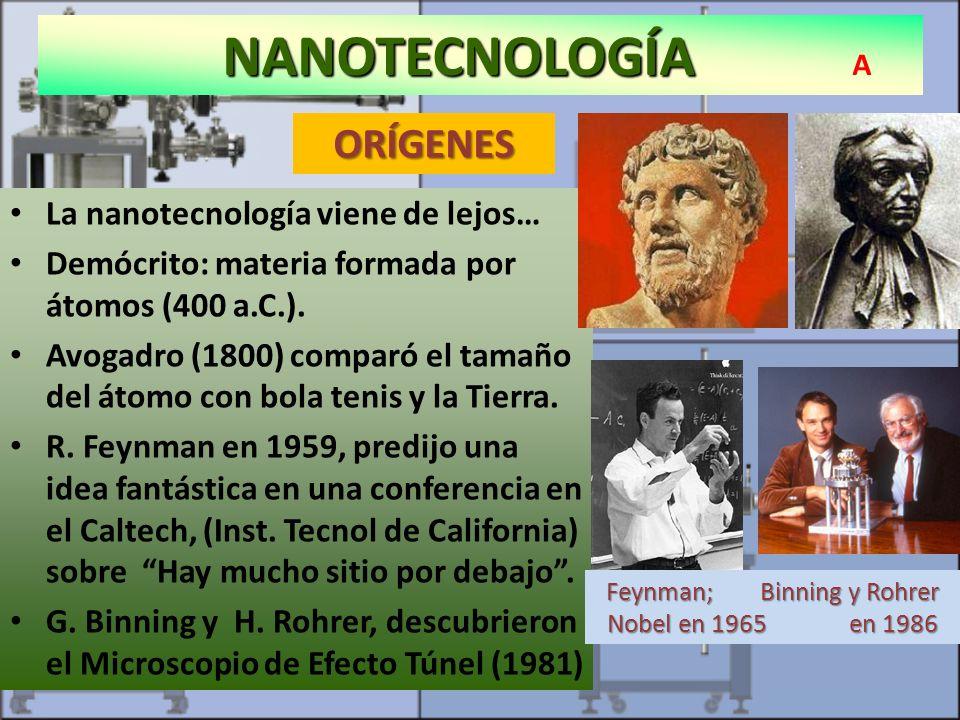 Feynman; Binning y Rohrer Nobel en 1965 en 1986