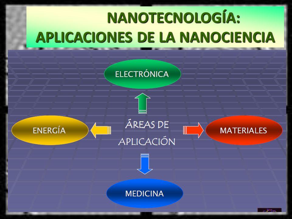 NANOTECNOLOGÍA: APLICACIONES DE LA NANOCIENCIA