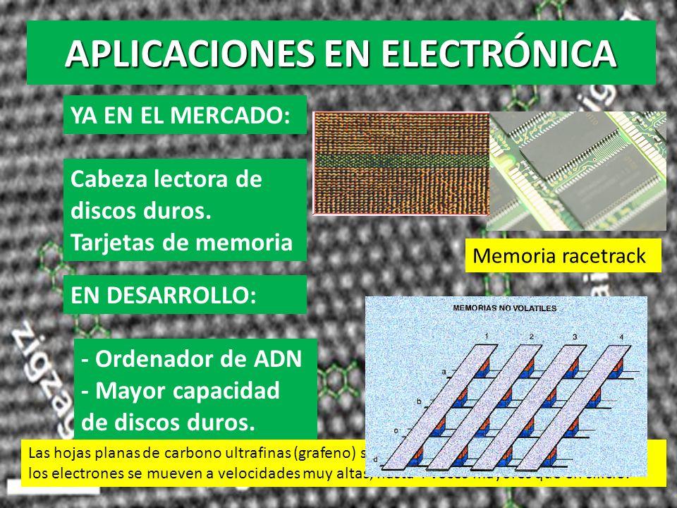 APLICACIONES EN ELECTRÓNICA
