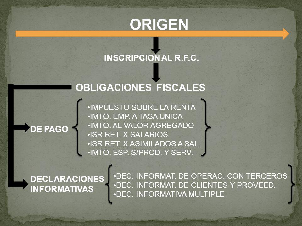 ORIGEN OBLIGACIONES FISCALES INSCRIPCION AL R.F.C. DE PAGO