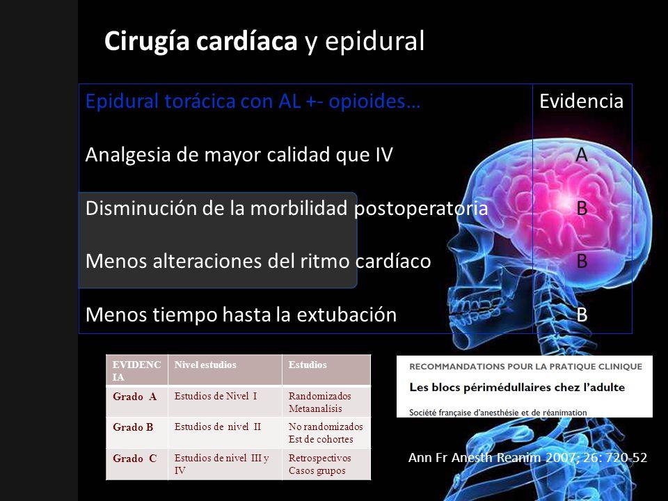 Cirugía cardíaca y epidural
