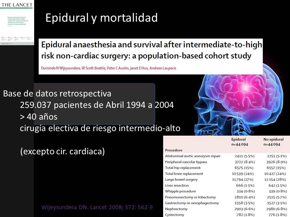 Epidural y mortalidad Base de datos retrospectiva
