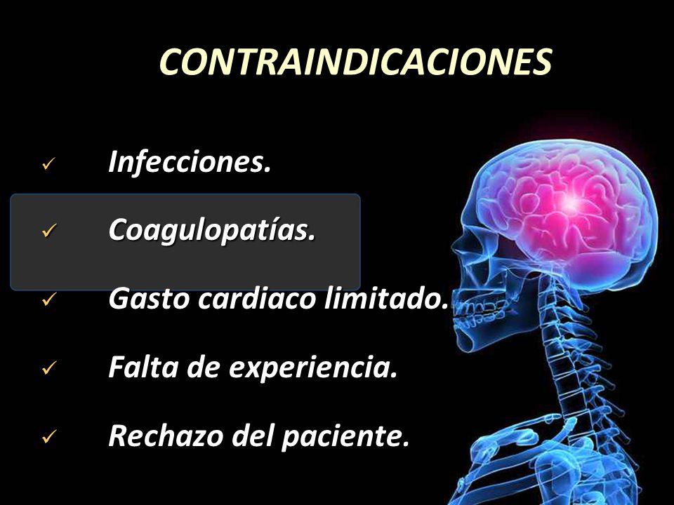 CONTRAINDICACIONES Coagulopatías. Gasto cardiaco limitado.