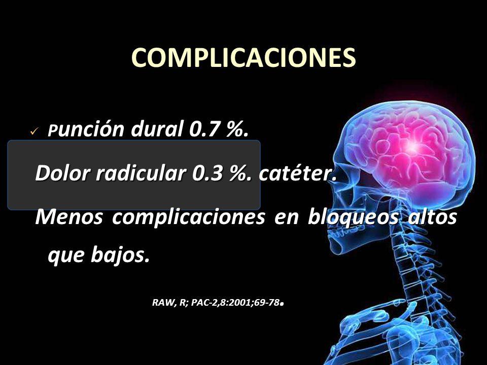COMPLICACIONES Dolor radicular 0.3 %. catéter.
