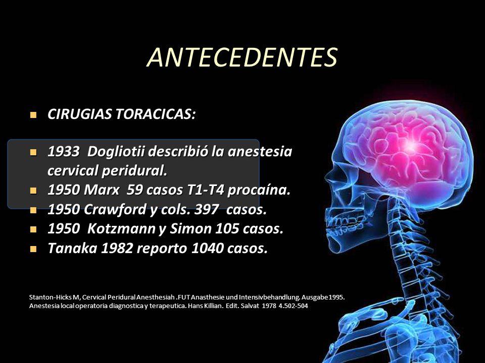 ANTECEDENTES CIRUGIAS TORACICAS: 1933 Dogliotii describió la anestesia
