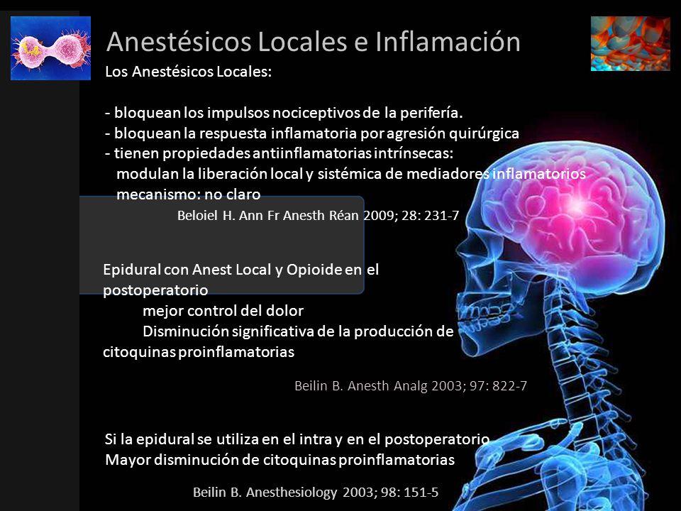 Anestésicos Locales e Inflamación