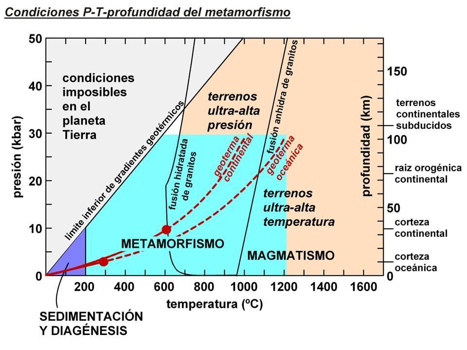 6.4.- GRADOS DE FOLIACIÓN Pizarrosidad: Los cristales se disponen formando una estructura hojosa debida a un metamorfismo de baja intensidad.