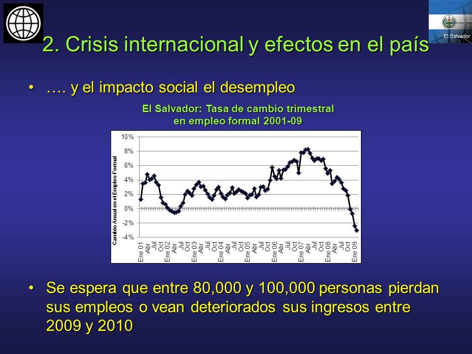 2. Crisis internacional y efectos en el país