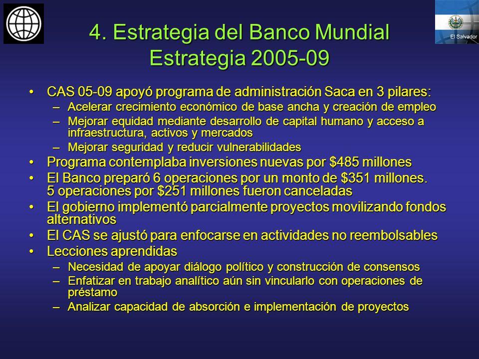 4. Estrategia del Banco Mundial Estrategia 2005-09