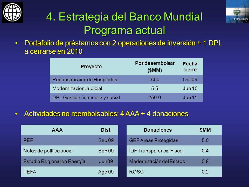 4. Estrategia del Banco Mundial Programa actual