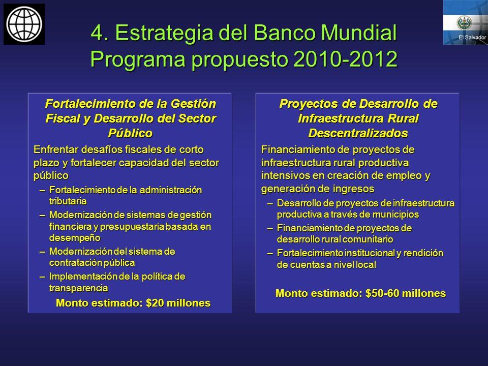 4. Estrategia del Banco Mundial Programa propuesto 2010-2012