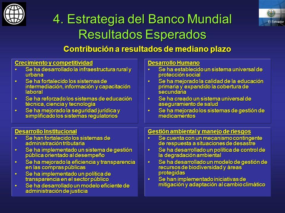 4. Estrategia del Banco Mundial Resultados Esperados