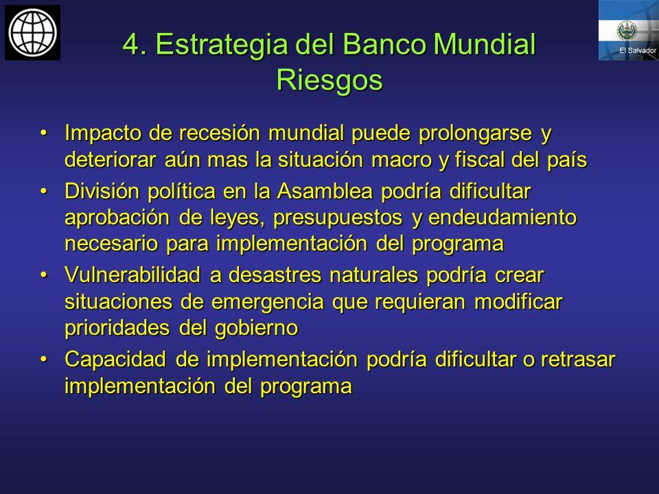 4. Estrategia del Banco Mundial Riesgos