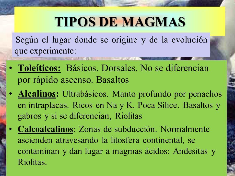 TIPOS DE MAGMAS Según el lugar donde se origine y de la evolución que experimente: