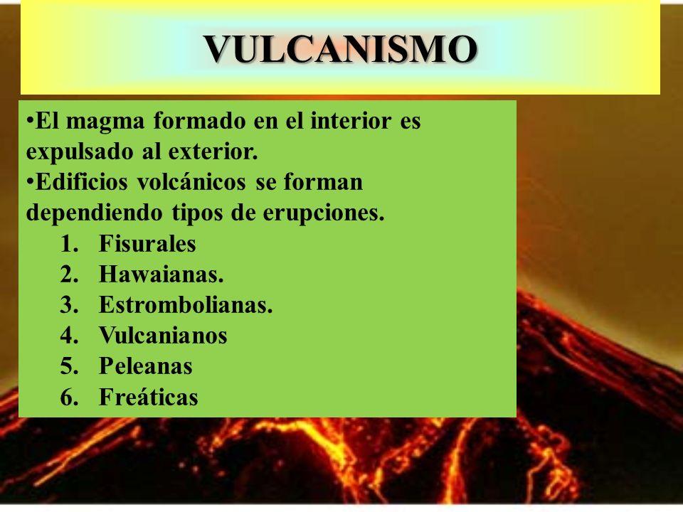 VULCANISMO El magma formado en el interior es expulsado al exterior.