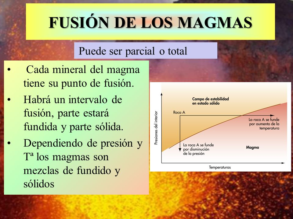 FUSIÓN DE LOS MAGMAS Cada mineral del magma tiene su punto de fusión.